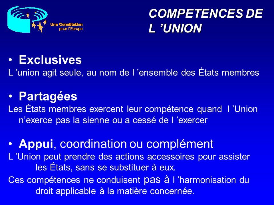 COMPETENCES DE L UNION Exclusives L union agit seule, au nom de l ensemble des États membres Partagées Les États membres exercent leur compétence quan