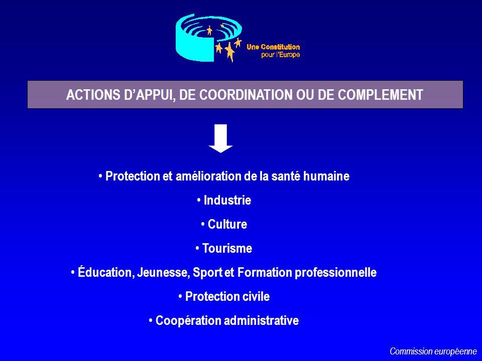 Protection et amélioration de la santé humaine Industrie Culture Tourisme Éducation, Jeunesse, Sport et Formation professionnelle Protection civile Co