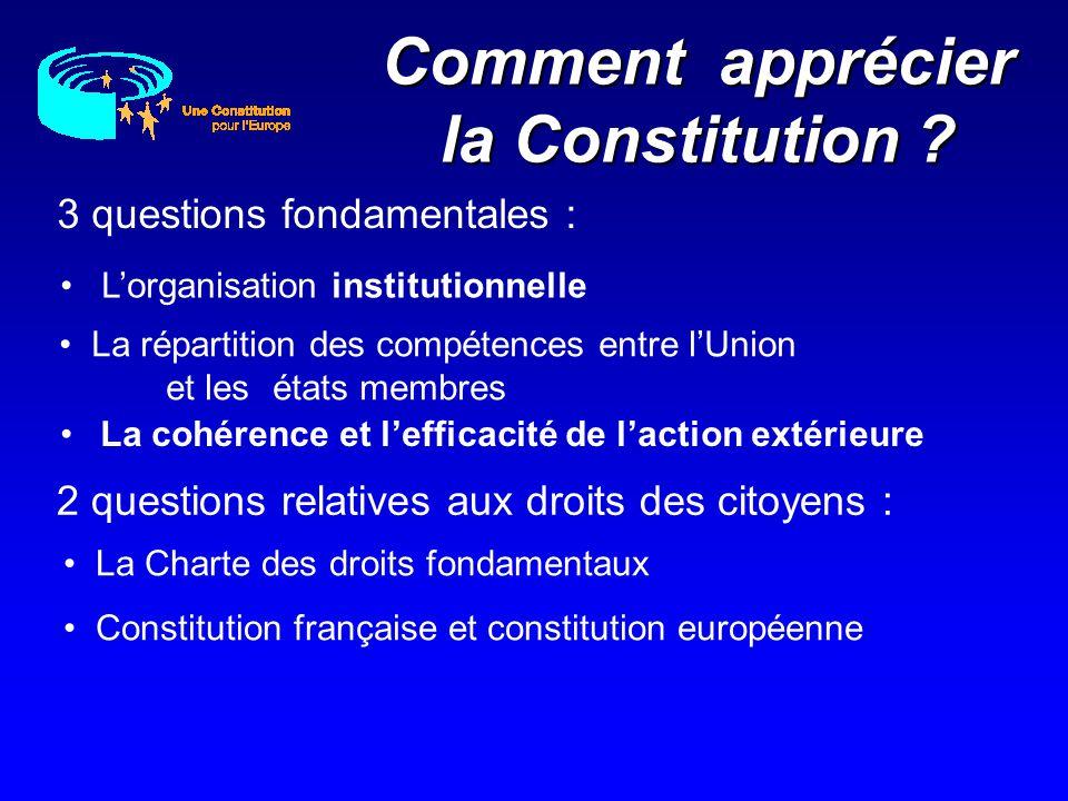 Comment apprécier la Constitution ? 3 questions fondamentales : La cohérence et lefficacité de laction extérieure La Charte des droits fondamentaux Co