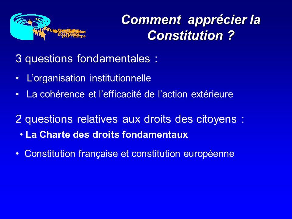 Comment apprécier la Constitution ? 3 questions fondamentales : La cohérence et lefficacité de laction extérieure Constitution française et constituti