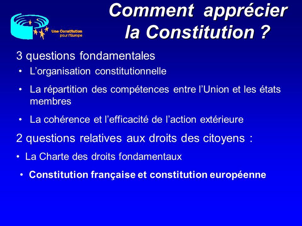 Comment apprécier la Constitution ? 3 questions fondamentales Lorganisation constitutionnelle La répartition des compétences entre lUnion et les états