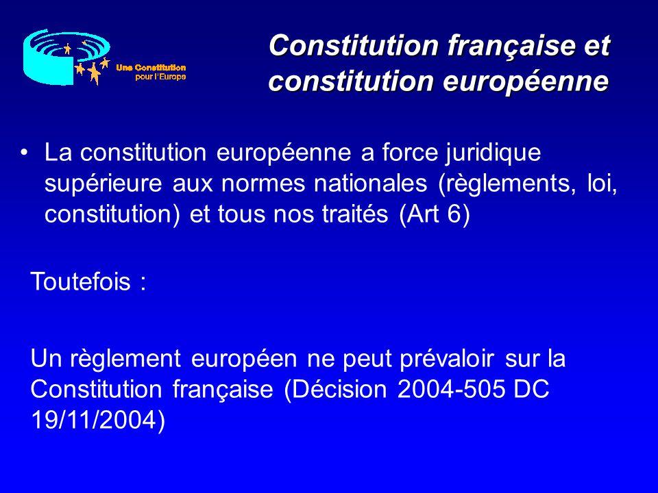 La constitution européenne a force juridique supérieure aux normes nationales (règlements, loi, constitution) et tous nos traités (Art 6) Toutefois :