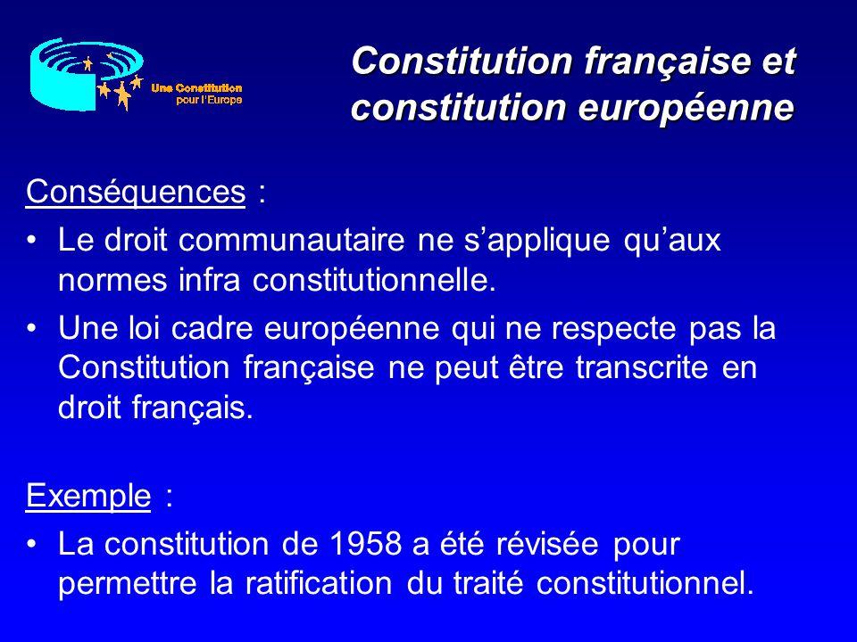 Conséquences : Le droit communautaire ne sapplique quaux normes infra constitutionnelle. Une loi cadre européenne qui ne respecte pas la Constitution
