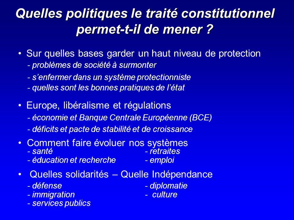Quelles politiques le traité constitutionnel permet-t-il de mener ? Europe, libéralisme et régulations Sur quelles bases garder un haut niveau de prot