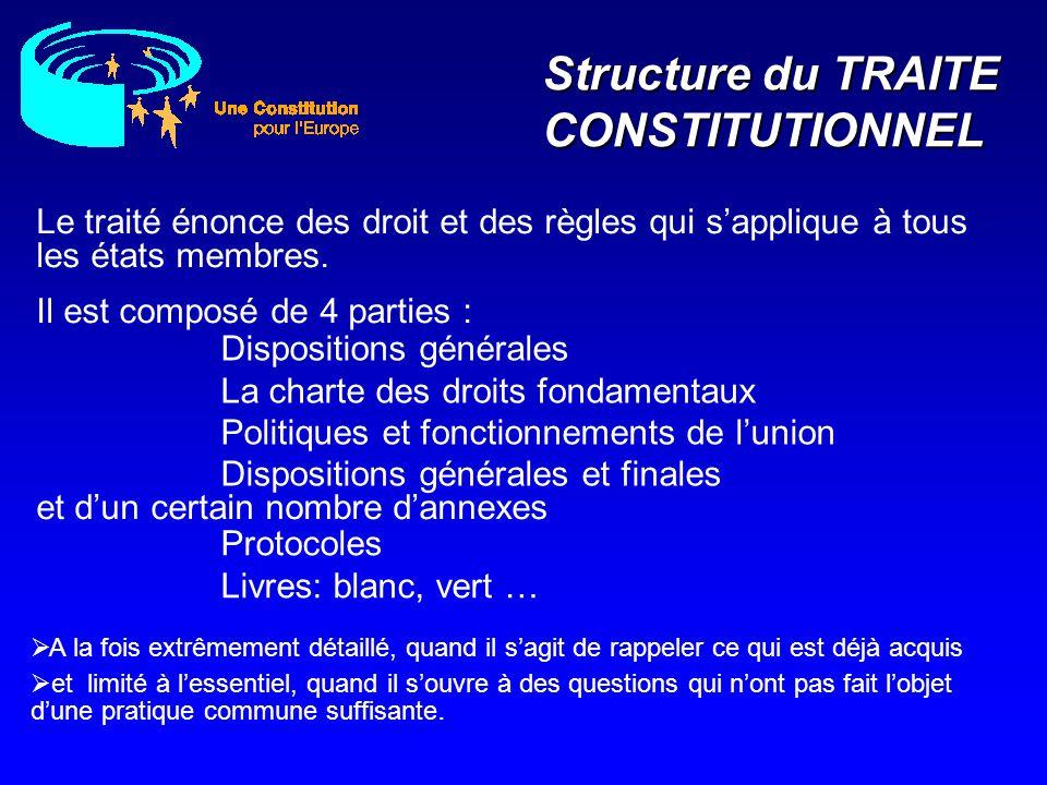 Le traité énonce des droit et des règles qui sapplique à tous les états membres. Il est composé de 4 parties : et dun certain nombre dannexes Structur