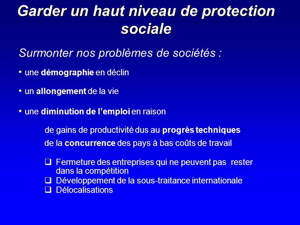 Garder un haut niveau de protection sociale une démographie en déclin un allongement de la vie une diminution de lemploi en raison de gains de product