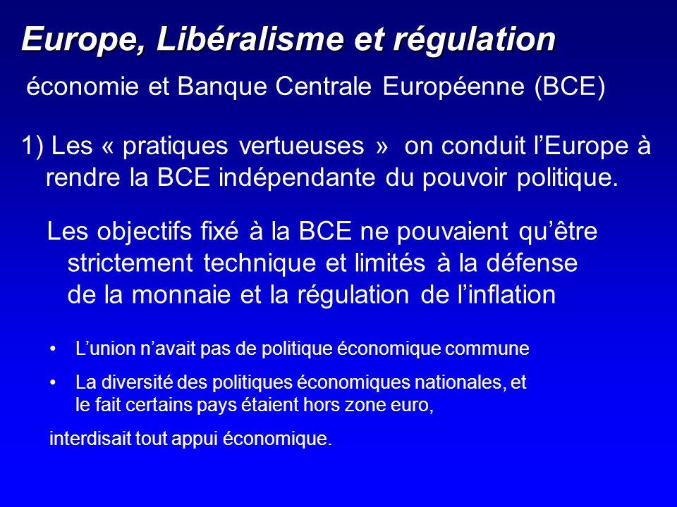 Europe, Libéralisme et régulation 1) Les « pratiques vertueuses » on conduit lEurope à rendre la BCE indépendante du pouvoir politique. économie et Ba