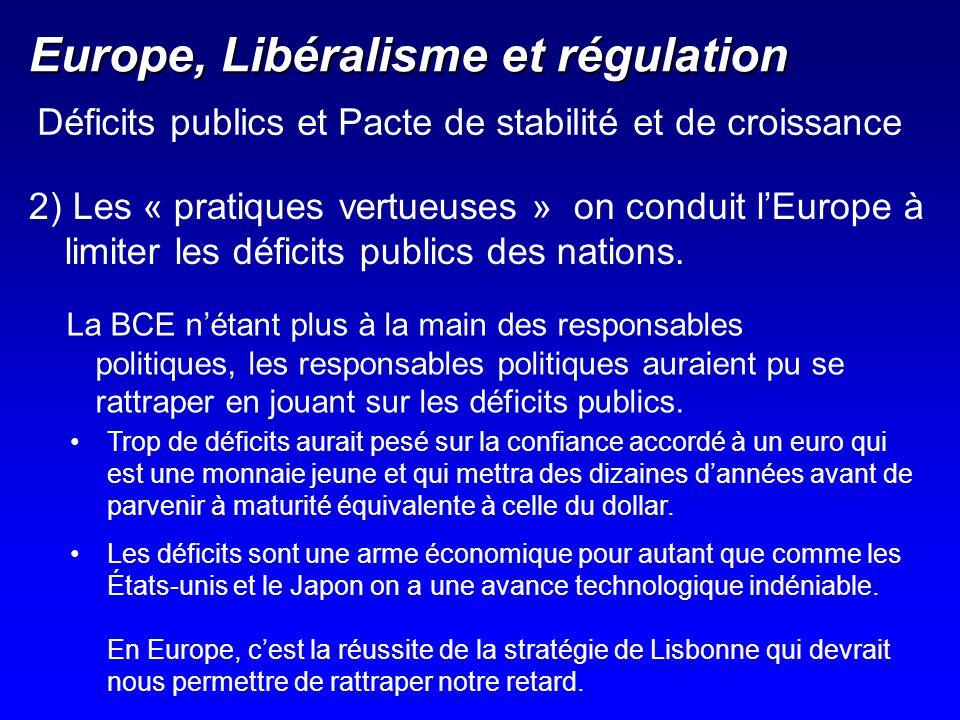 Europe, Libéralisme et régulation 2) Les « pratiques vertueuses » on conduit lEurope à limiter les déficits publics des nations. Déficits publics et P