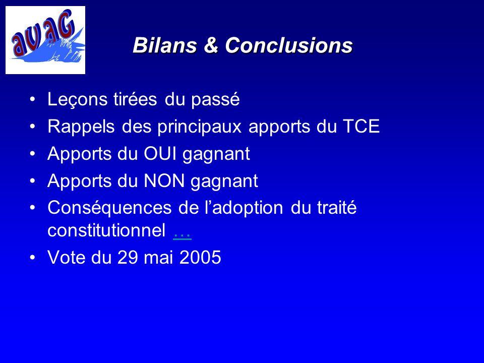 Bilans & Conclusions Leçons tirées du passé Rappels des principaux apports du TCE Apports du OUI gagnant Apports du NON gagnant Conséquences de ladopt