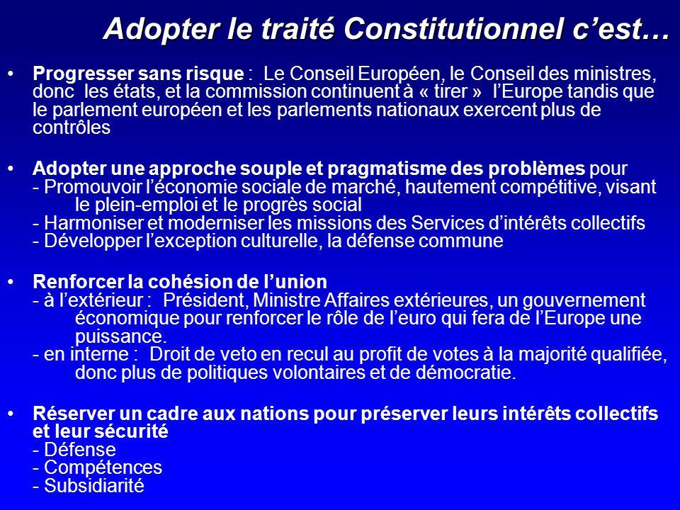 Adopter le traité Constitutionnel cest… Progresser sans risque : Le Conseil Européen, le Conseil des ministres, donc les états, et la commission conti