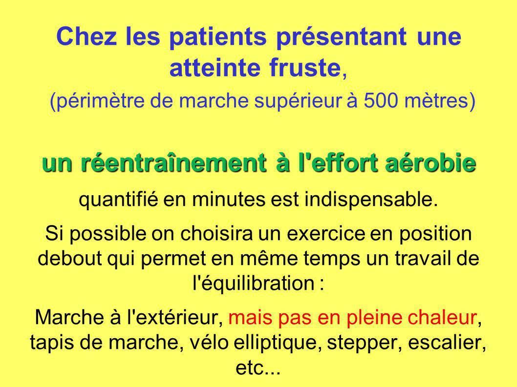 Chez les patients présentant une atteinte fruste, (périmètre de marche supérieur à 500 mètres) un réentraînement à l'effort aérobie quantifié en minut