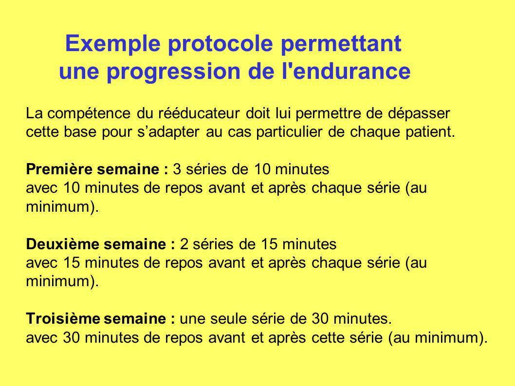 Exemple protocole permettant une progression de l'endurance La compétence du rééducateur doit lui permettre de dépasser cette base pour sadapter au ca