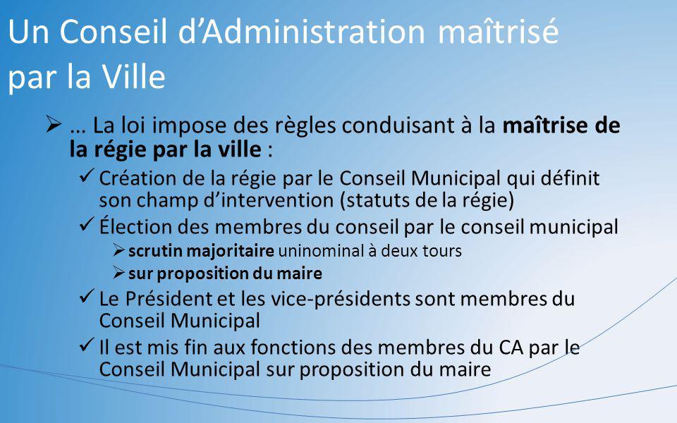Un Conseil dAdministration maîtrisé par la Ville … La loi impose des règles conduisant à la maîtrise de la régie par la ville : Création de la régie p