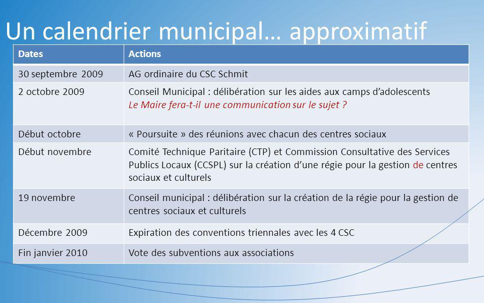 Un calendrier municipal… approximatif DatesActions 30 septembre 2009AG ordinaire du CSC Schmit 2 octobre 2009Conseil Municipal : délibération sur les