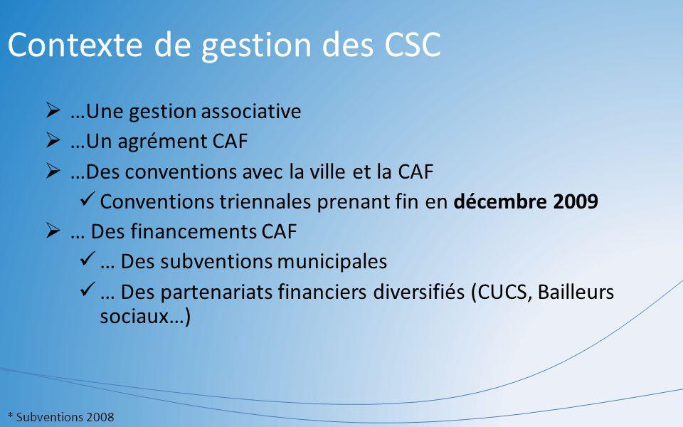 …Une gestion associative …Un agrément CAF …Des conventions avec la ville et la CAF Conventions triennales prenant fin en décembre 2009 … Des financeme