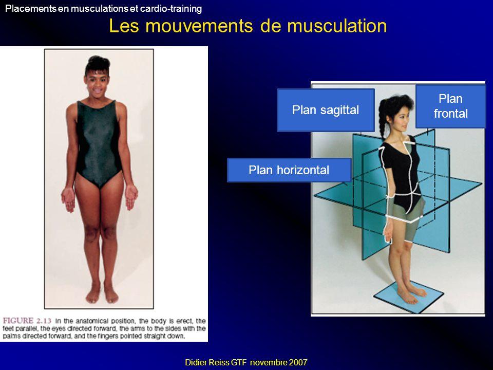 Les mouvements de musculation Placements en musculations et cardio-training Didier Reiss GTF novembre 2007 Le pull-over : Articulations : - Coude - Poignet - Epaule Muscles : - Pectoral - Grand dorsal - Grand rond - Abdominaux (isométrie) Consignes de sécurité/Placement -Bassin posé …