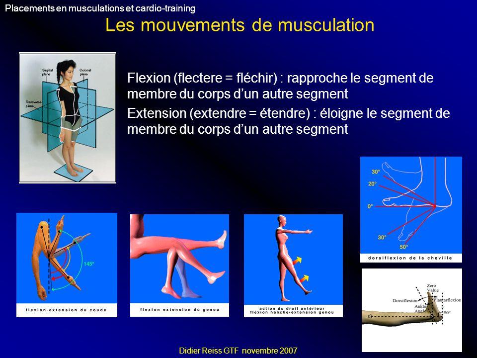 Les mouvements de musculation Placements en musculations et cardio-training Didier Reiss GTF novembre 2007 Flexion latérale (ou inclinaison latérale) Rotation du buste
