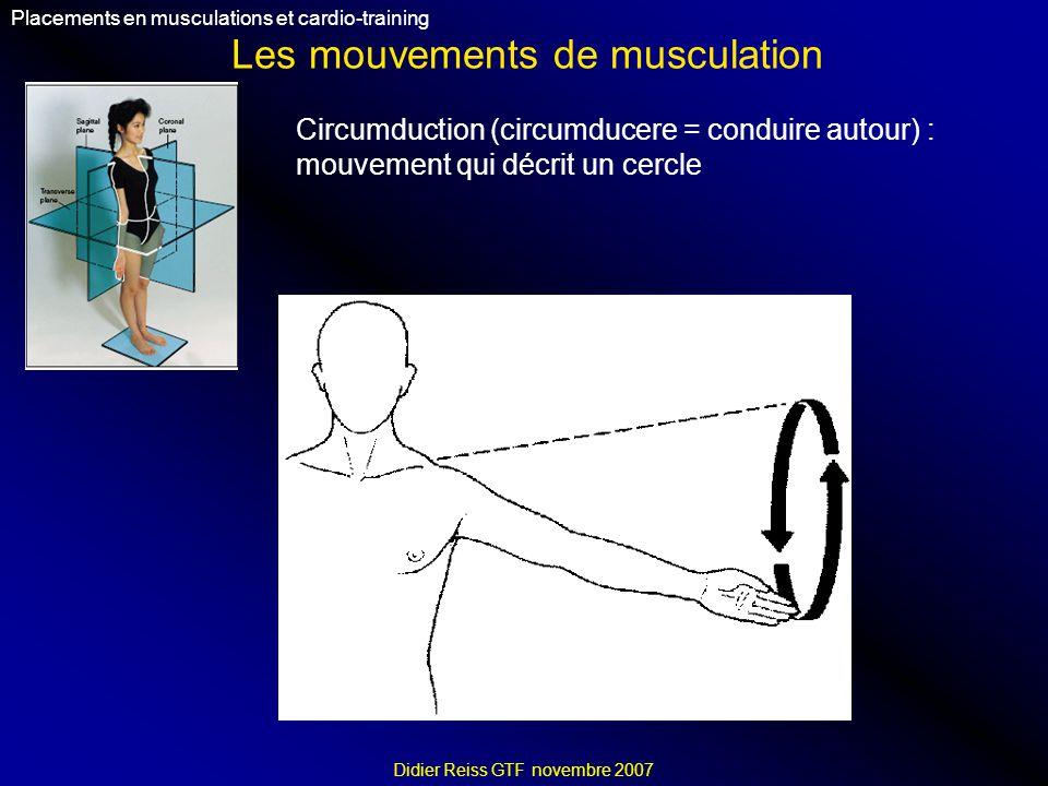 Les mouvements de musculation Placements en musculations et cardio-training Didier Reiss GTF novembre 2007 Antépulsion (0 à 180°) : attitude résultant du mouvement qui porte un membre ou une partie dun membre en avant du plan frontal.