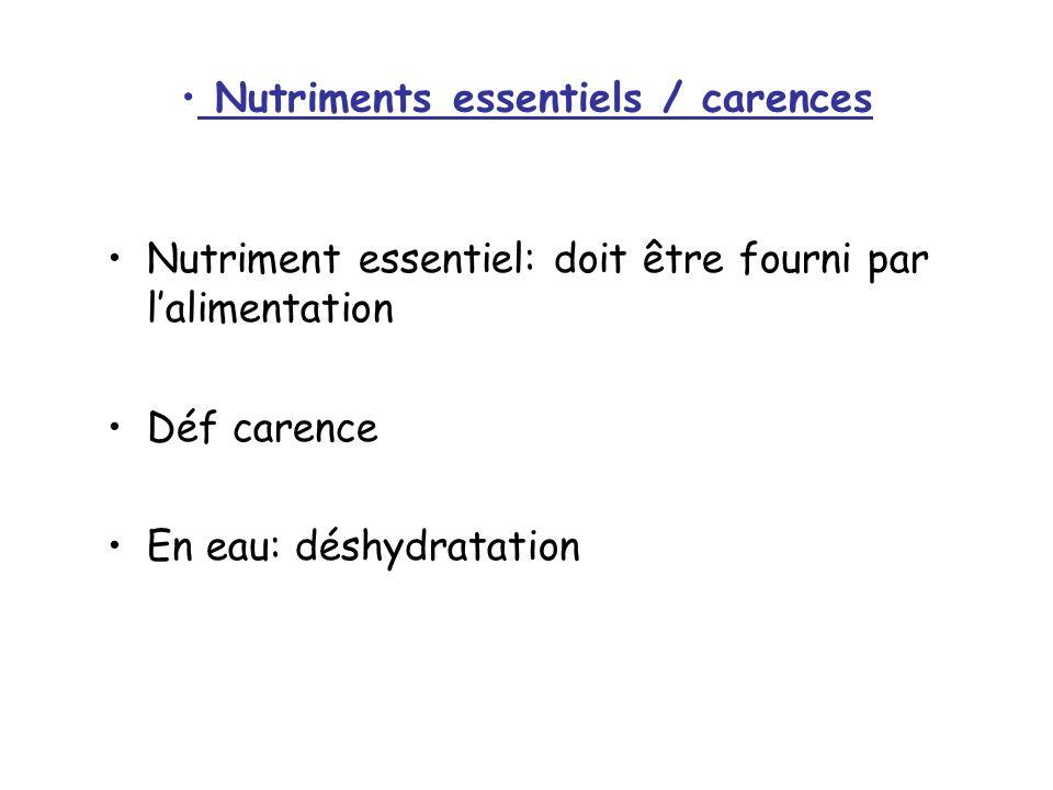 Nutriment essentiel: doit être fourni par lalimentation Déf carence En eau: déshydratation Nutriments essentiels / carences