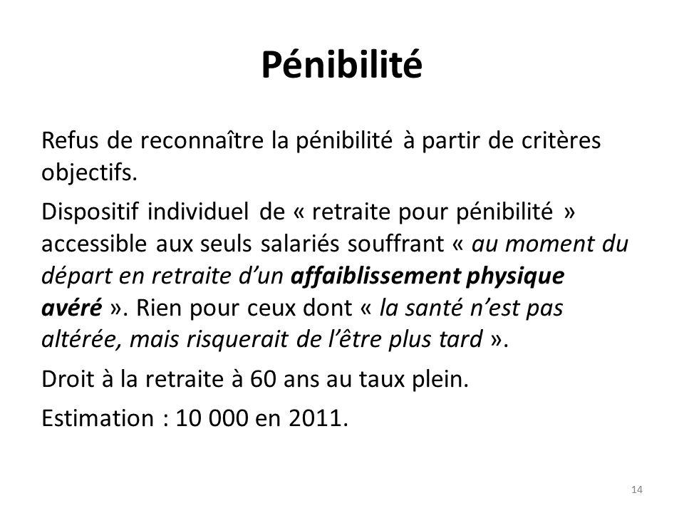 14 Pénibilité Refus de reconnaître la pénibilité à partir de critères objectifs.