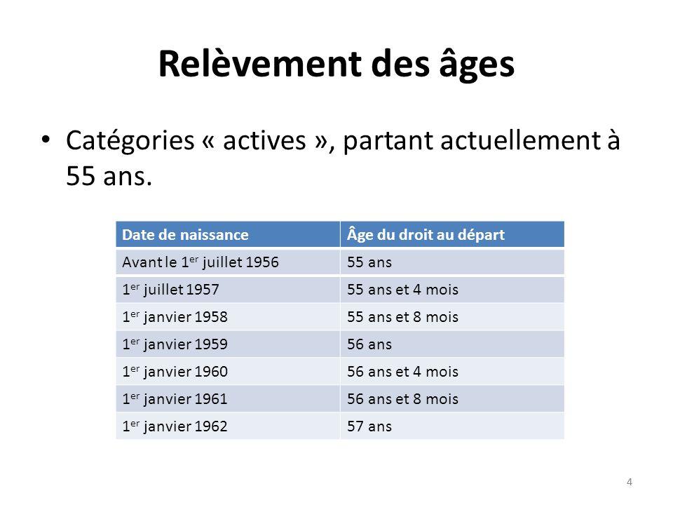 4 4 Relèvement des âges Catégories « actives », partant actuellement à 55 ans.