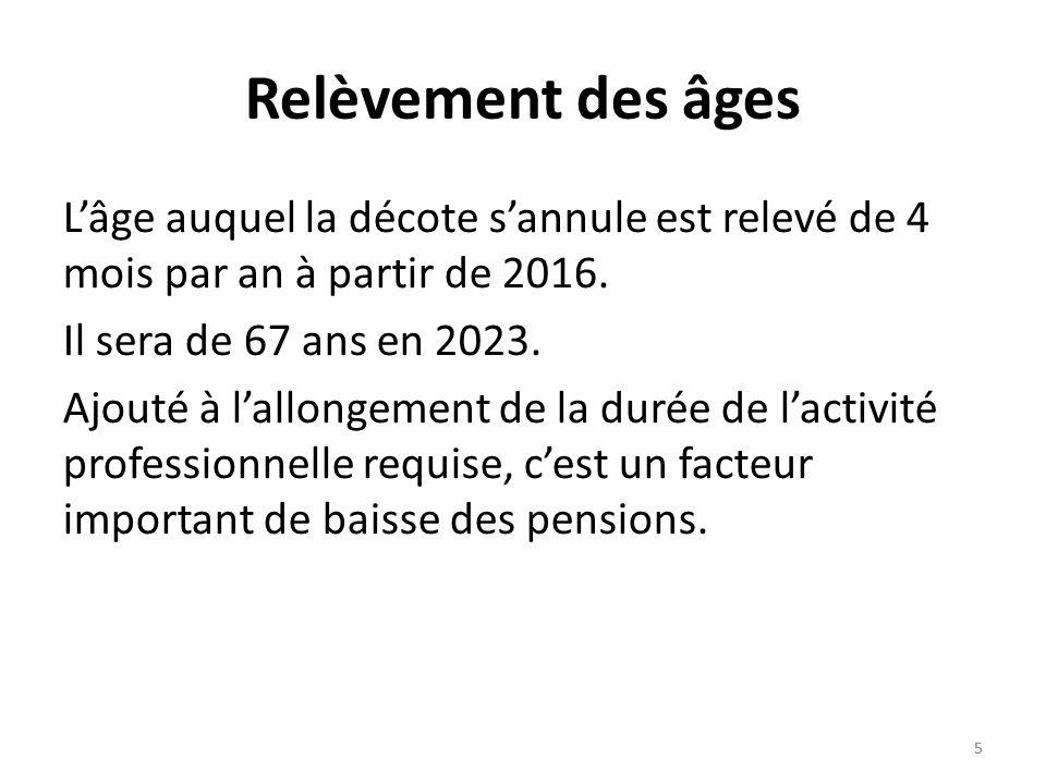 5 5 Relèvement des âges Lâge auquel la décote sannule est relevé de 4 mois par an à partir de 2016.
