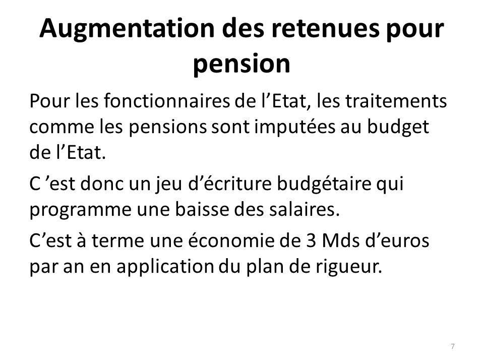 18 Dispositif dalerte Adoption par le Parlement « dobjectifs quantifiés » Proposition par le « comité de pilotage » de « mesures d ajustement » en cas de dépassement des dépenses prévues.