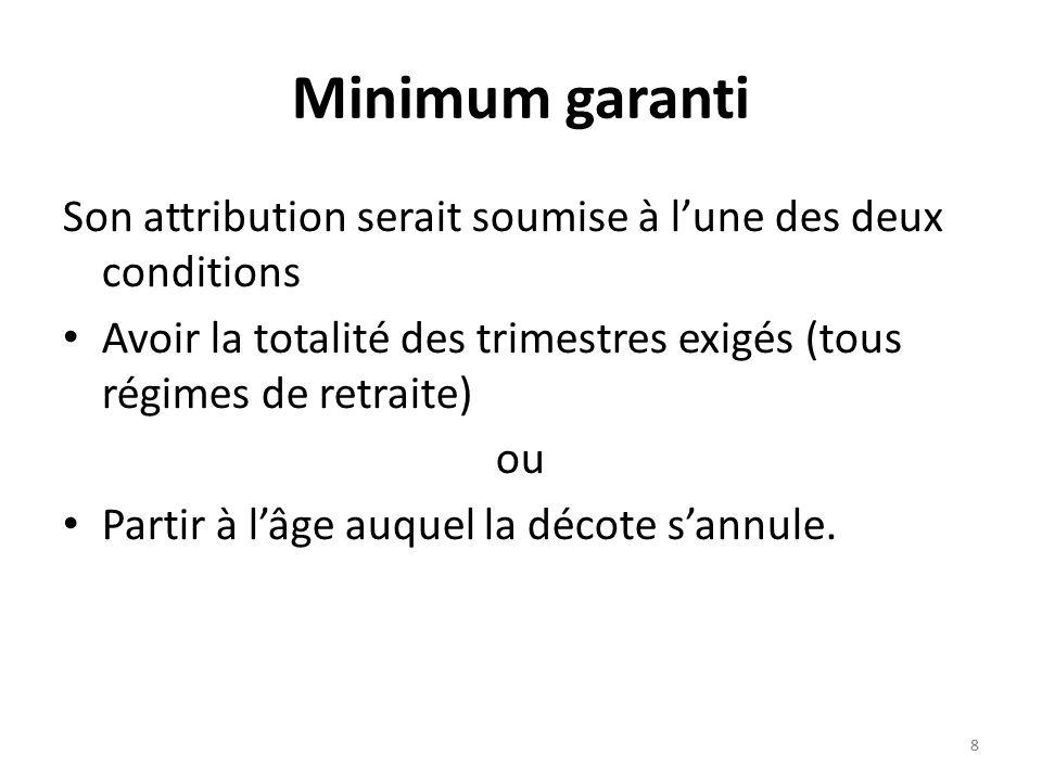 8 8 Minimum garanti Son attribution serait soumise à lune des deux conditions Avoir la totalité des trimestres exigés (tous régimes de retraite) ou Partir à lâge auquel la décote sannule.