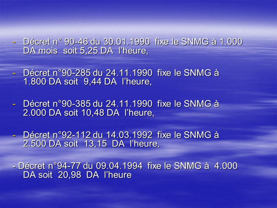 -Décret n° 90-46 du 30.01.1990 fixe le SNMG à 1.000 DA mois soit 5,25 DA lheure, -Décret n°90-285 du 24.11.1990 fixe le SNMG à 1.800 DA soit 9,44 DA l