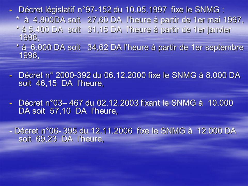 -Décret législatif n°97-152 du 10.05.1997 fixe le SNMG : * à 4.800DA soit 27,60 DA lheure à partir de 1er mai 1997, * à 4.800DA soit 27,60 DA lheure à