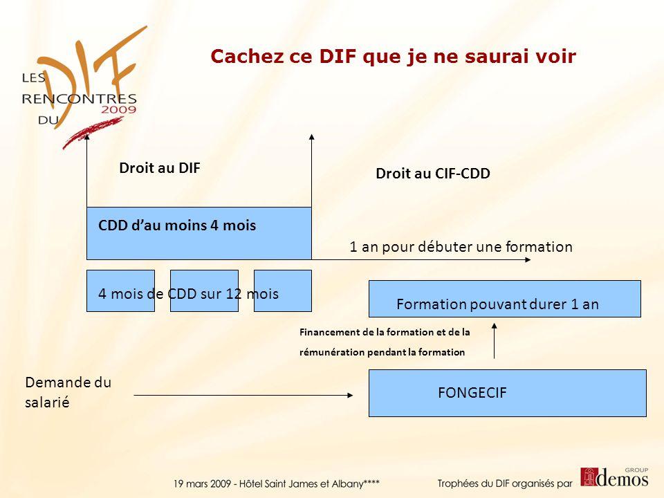 CDD dau moins 4 mois Droit au DIF Droit au CIF-CDD 1 an pour débuter une formation Formation pouvant durer 1 an FONGECIF Financement de la formation e