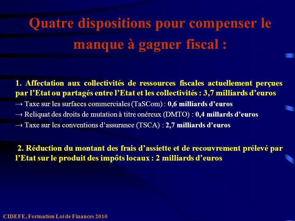 Quatre dispositions pour compenser le manque à gagner fiscal 3.