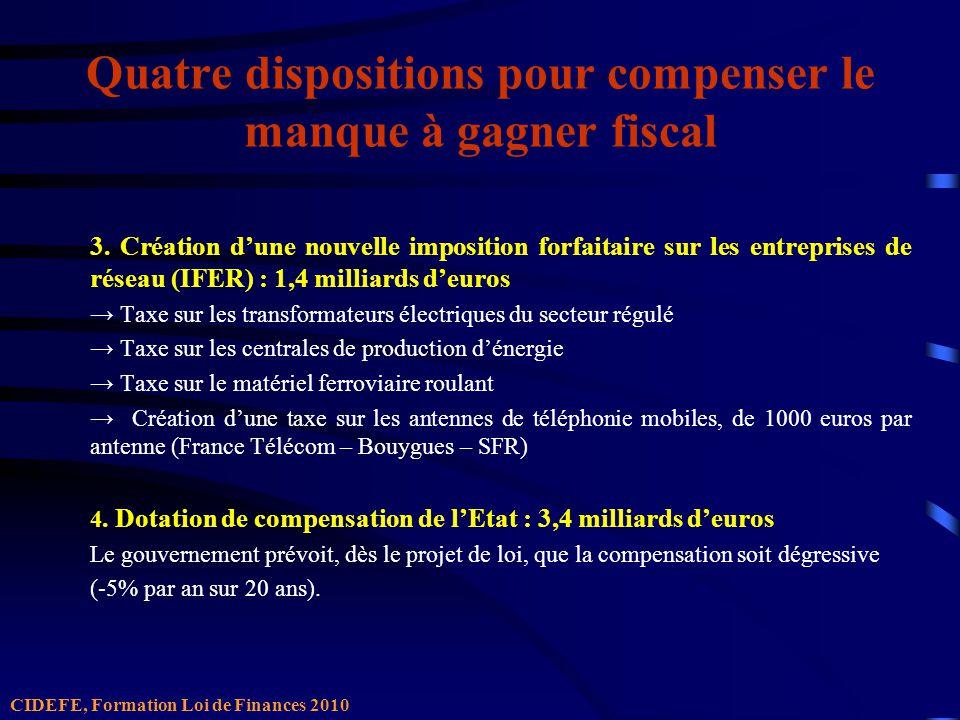 1.Spécialisation des recettes fiscales issues des entreprises 2.