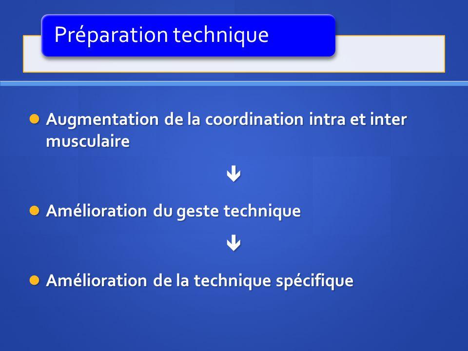 Préparation technique Augmentation de la coordination intra et inter musculaire Augmentation de la coordination intra et inter musculaire Amélioration