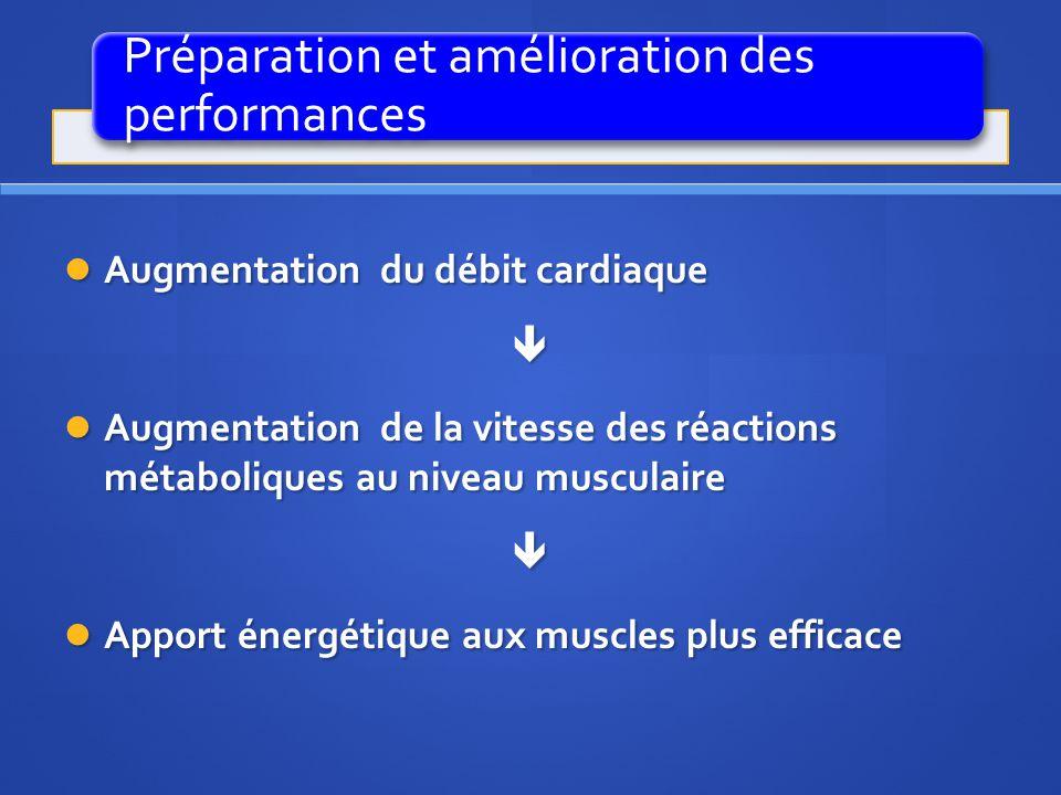 Préparation et amélioration des performances Augmentation du débit cardiaque Augmentation du débit cardiaque Augmentation de la vitesse des réactions