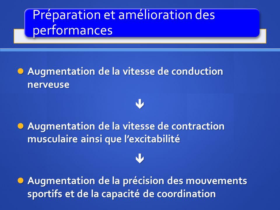 Préparation et amélioration des performances Augmentation de la vitesse de conduction nerveuse Augmentation de la vitesse de conduction nerveuse Augme
