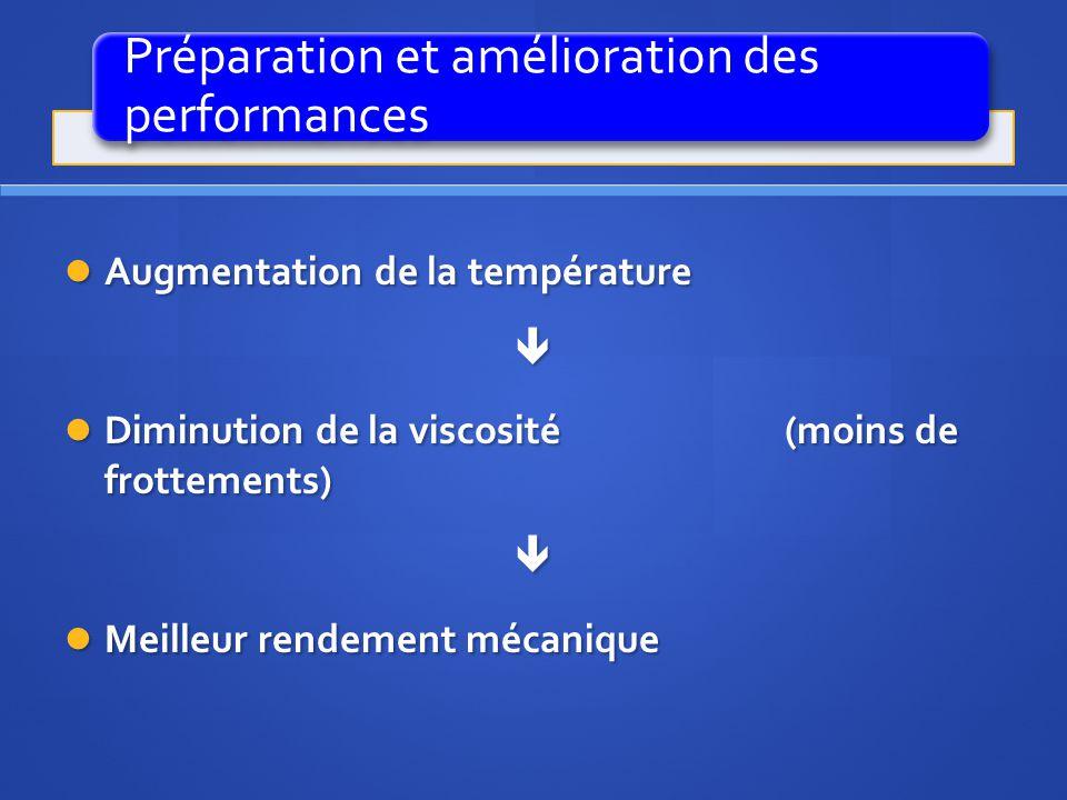 Préparation et amélioration des performances Augmentation de la température Augmentation de la température Diminution de la viscosité (moins de frotte