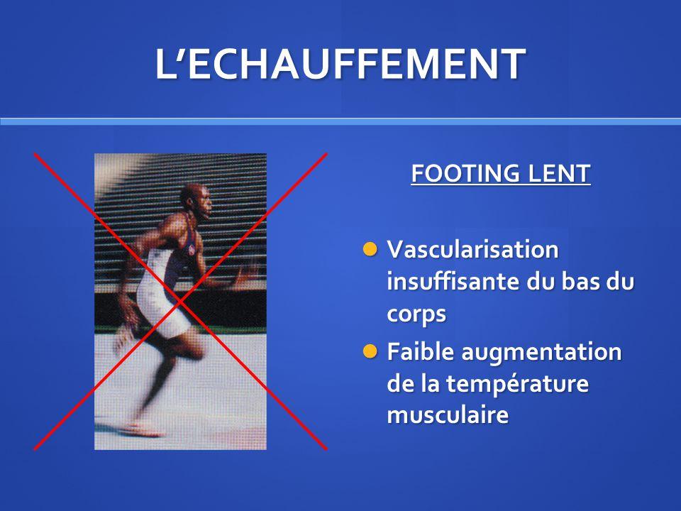 LECHAUFFEMENT FOOTING LENT Vascularisation insuffisante du bas du corps Faible augmentation de la température musculaire