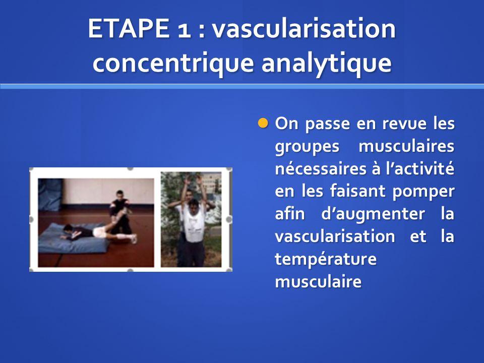 ETAPE 1 : vascularisation concentrique analytique On passe en revue les groupes musculaires nécessaires à lactivité en les faisant pomper afin daugmen