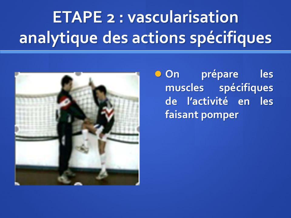 ETAPE 2 : vascularisation analytique des actions spécifiques On prépare les muscles spécifiques de lactivité en les faisant pomper