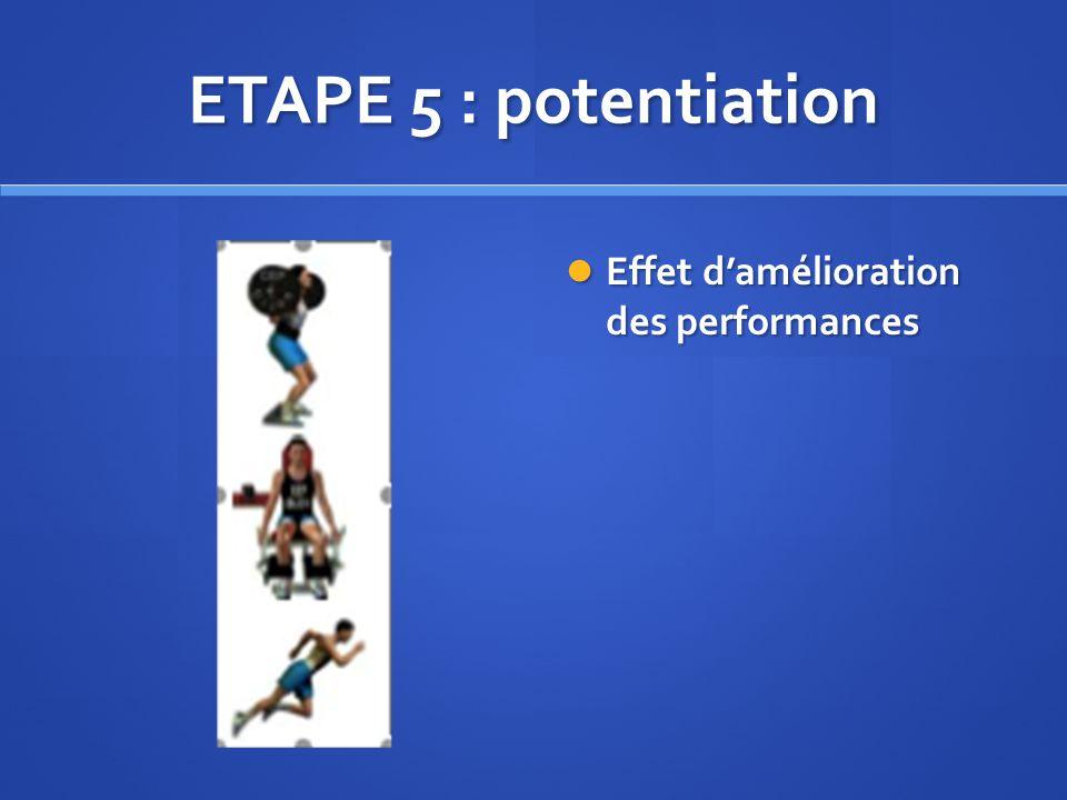 ETAPE 5 : potentiation Effet damélioration des performances