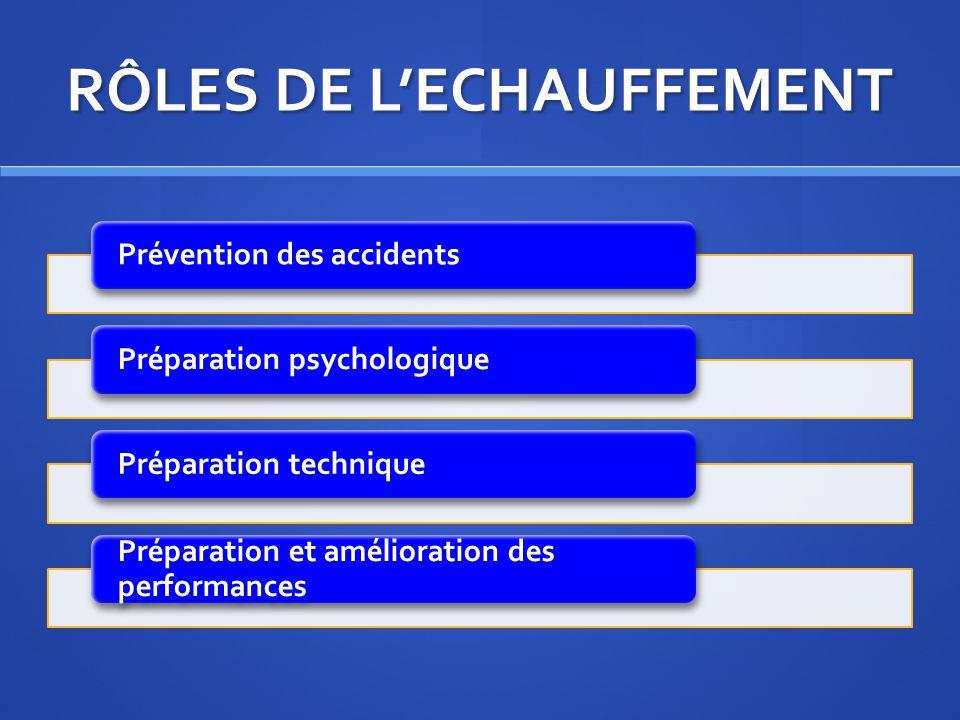 RÔLES DE LECHAUFFEMENT Prévention des accidentsPréparation psychologiquePréparation technique Préparation et amélioration des performances