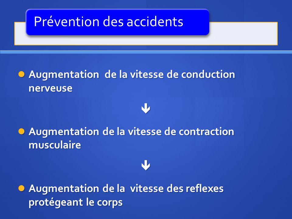 Prévention des accidents Augmentation de la vitesse de conduction nerveuse Augmentation de la vitesse de conduction nerveuse Augmentation de la vitess