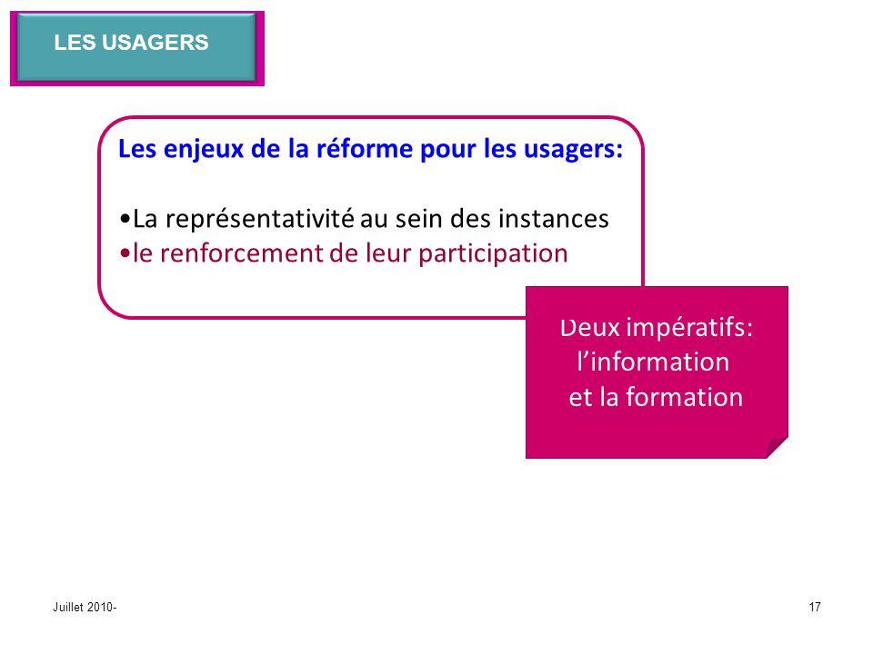 Juillet 2010-17 LES USAGERS Deux impératifs: linformation et la formation Les enjeux de la réforme pour les usagers: La représentativité au sein des instances le renforcement de leur participation