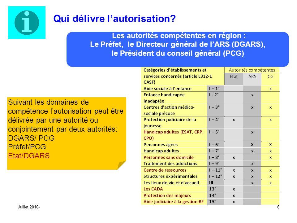 Juillet 2010-6 Qui délivre lautorisation.