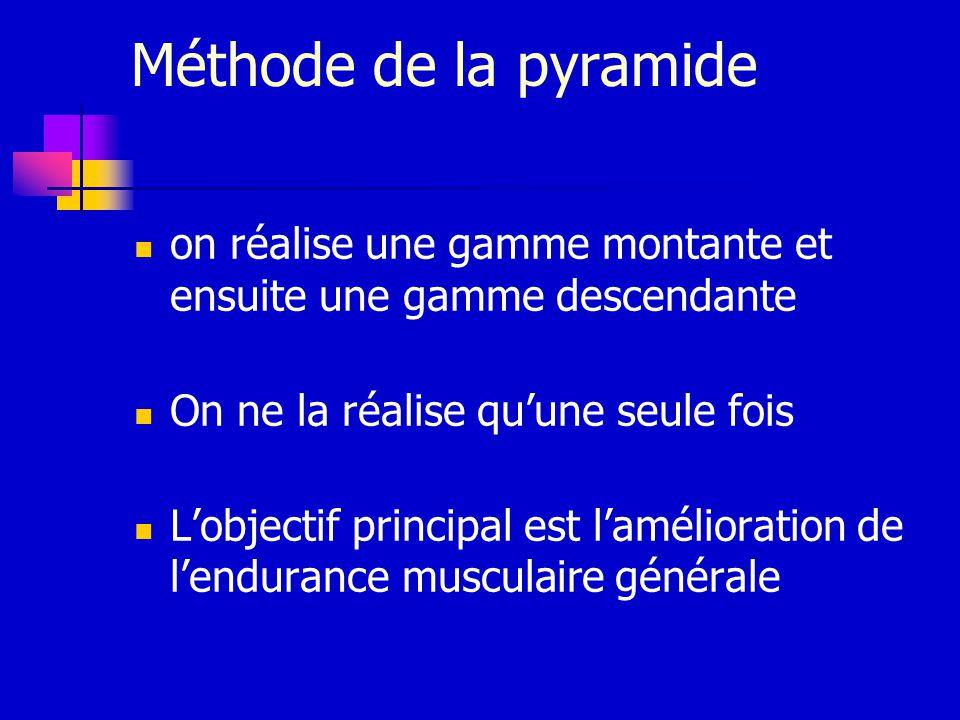 Méthode de la pyramide on réalise une gamme montante et ensuite une gamme descendante On ne la réalise quune seule fois Lobjectif principal est laméli