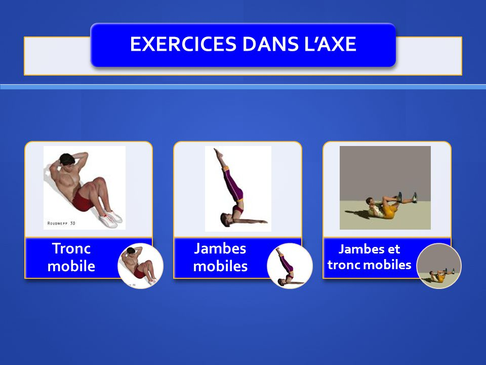 EXERCICES DANS LAXE Tronc mobile Jambes mobiles Jambes et tronc mobiles