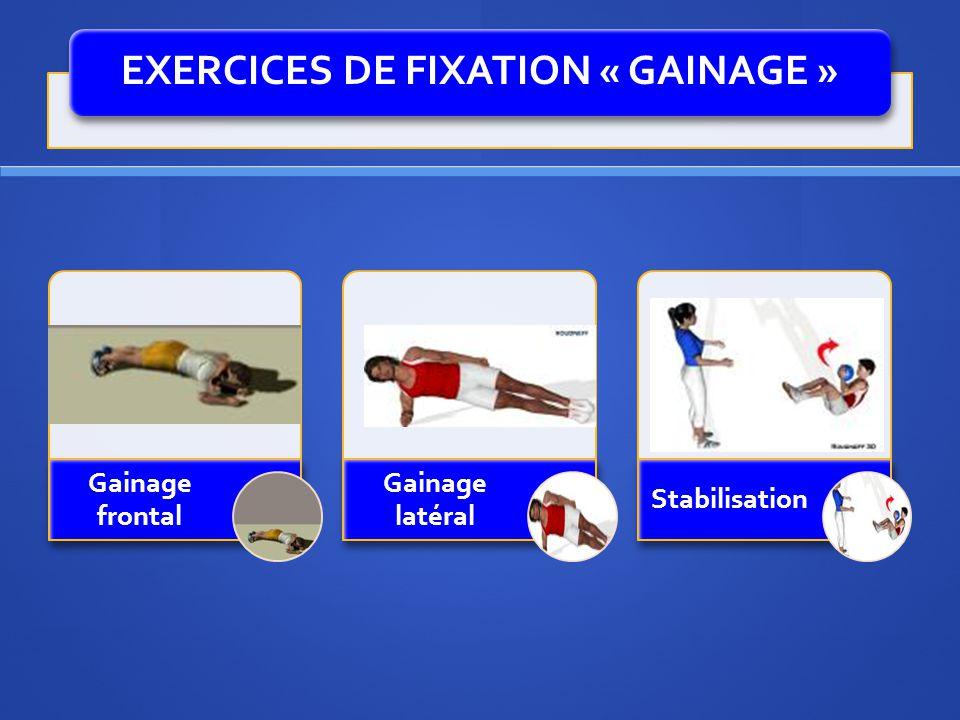 EXERCICES DE FIXATION « GAINAGE » Gainage frontal Gainage latéral Stabilisation