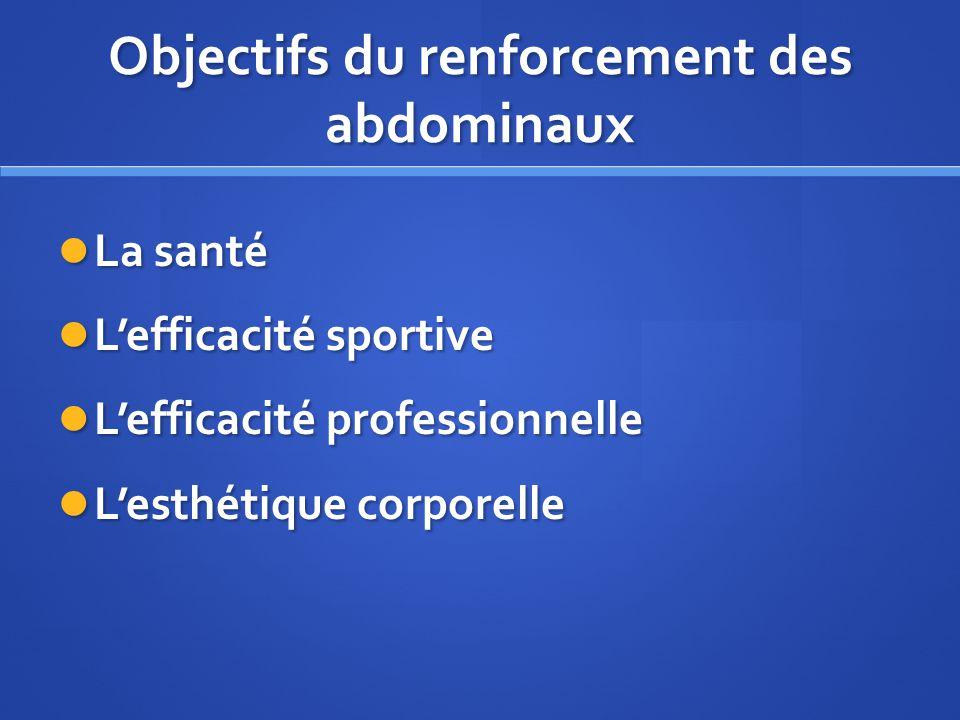 Objectifs du renforcement des abdominaux La santé La santé Lefficacité sportive Lefficacité sportive Lefficacité professionnelle Lefficacité professio