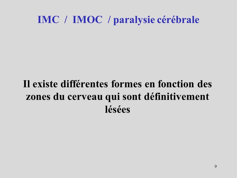 Les troubles moteurs peuvent être classés en trois groupes : spastique : réflexes myotatiques hyperactifs et clonus.